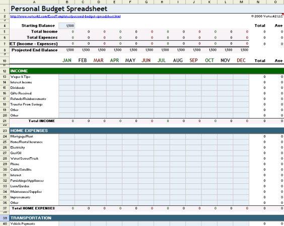 نمونهای از برنامه بودجه اختصاصی و مصرفی برای پرسنل یک پروژه از کاربردهای اکسل در مدیریت پروژه