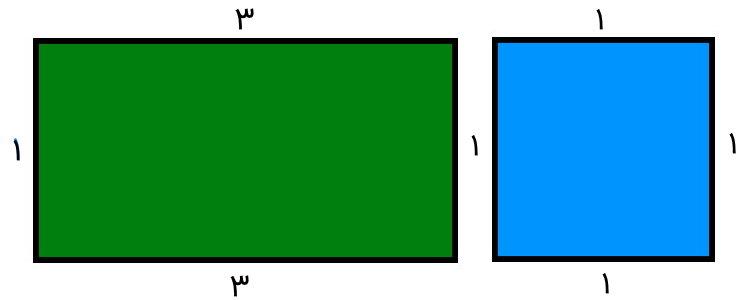 مقایسه مربع و مستطیل