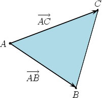 نمایش شکل مثلث به صورت برداری برای محاسبه مساحت مثلث