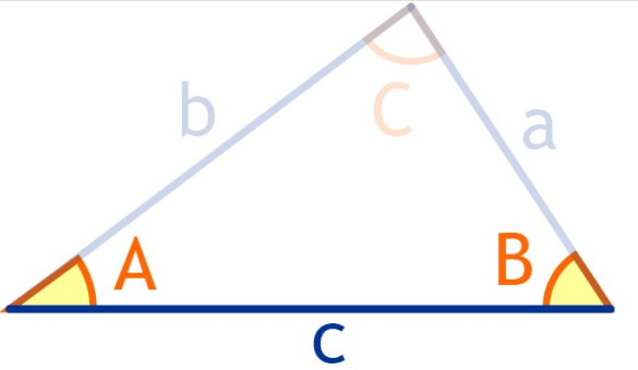 مثلث ز ض ز